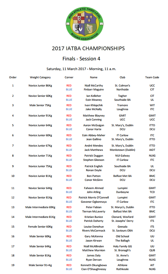 11 March Finals